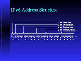 ipv6 smart objects Dos attacks are even more troublesome in smart object networks because of two main reasons to realize the internet of things vision, it is necessary to integrate the smart objects into the internet.