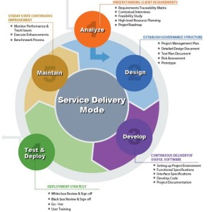 ITDelivery1