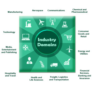 Industry-Domains