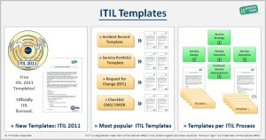 Itil-templates